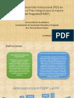4.- El Plan de Desarrollo Institucional (PDI)-PIMEP
