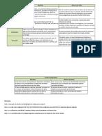 Matriz DOFA-Primer foro Mineria de Datos.docx