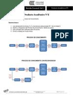 Pa2_derecho Procesal Civil i