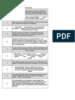 Guia de Outlook 2016 Completo Preguntas y Respuestas