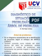 PPT Árbol de Problemas