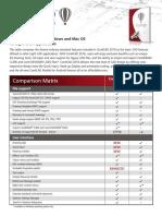 corelcad2016-compare-versions-en.pdf