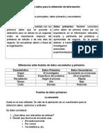 Obtención de Información Ing.software