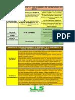 SES 3 GARANTÍAS LCE.pdf
