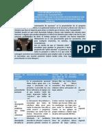 EPT - EMP - C7 - U3 - S02 - Anexo.docx