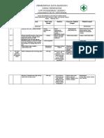 Hasil Identifikasi Dan Analisis Umpan Balik Ep 1.2.6