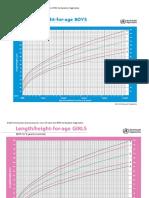 grafik-pertumbuhan-who2.pdf