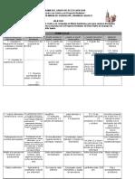 Programa Pastoral de Renovacion 2018-2019 2 Modificado Por El Saserdote Asesor