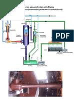 VOD Plant.pdf