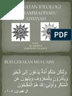 PENGUATAN IDEOLOGI MUHAMMADIYAH.pptx