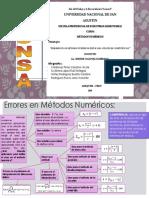 Diapositiva de Competencia Error en Metodos Numericos