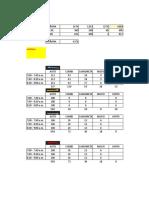 Toma de Datos Del Parque Tupac
