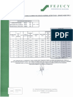 Cuadro de Torque Astm f3125 - Grado a325