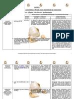 4ajosexportacion-viregion(matrices1-2-3).pdf