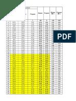 Comps vs Density