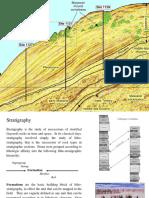 stratigraphy14.ppt