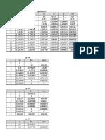 Exemplos atividade cálculo numérico LISTA II
