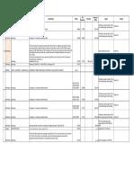 PRs Follow Up Master Sheet