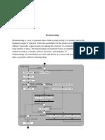 Brainstorming sample 22.docx