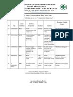 9.1.1.7 Laporan Kasus Bukti Identifikasi Dan Analisa
