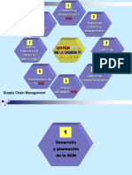 5-2 Sistemas de Informacion de Manufactura f1