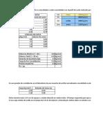 Formulas s2