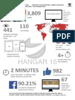 hangar 15 infographic