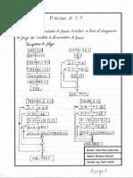 metodos numericos practico