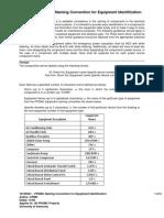 16195s01-PPDMC Identification Guidelines