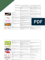 tabla metodos anticonceptivos.docx