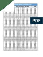 Vilanova - Sitges DILLUNS A DIVENDRES FEINERS MATI I TARDA excepte agost Sitges Vilanova fins Somella (3).pdf