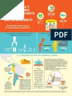 INFO-INDUSTRIA-PANADERA-OK.pdf