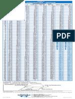 tabla temperatura presion termo.pdf