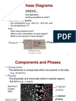 Slide 3 Phase Diagram