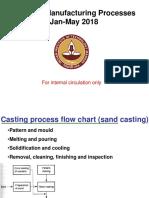 Slide 2 Casting