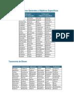 Verbos para Objetivos Generales y Objetivos Específicos (2).docx