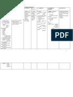 Poziţii fundamentale şi derivate folosite în gimnastică TABEL