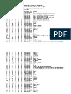 Tube Data for Heathkit Tuber Tester   Manufactured Goods