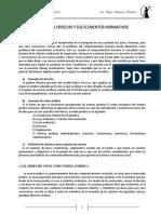 Temario Derecho Empresarial