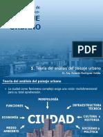 Teoría Del Análisis Urbano