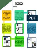 Facebook (Evolución)