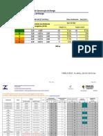 ENCE - Etiqueta Nacional de Conservação de Energia.pdf