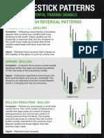 Equities Cheat Sheet Candlestick Patterns
