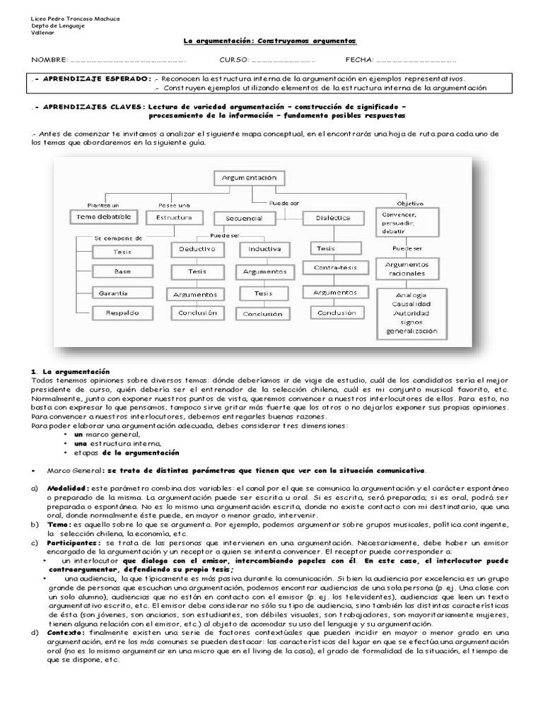 Guia Estructura Interna De La Argumentación Teoría De