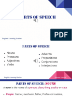 1.1 Parts of Speech Classroom Presentation