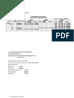 Tugas m3 Kb3 Akuntansi Perusahaan Dagang