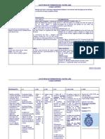 Etapas evolución del español.pdf