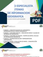 1529352200_unidad 1 - Conceptos Basicos de Cartografia