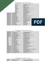 2. Daftar List Rumah Sakit (481 RS).pdf