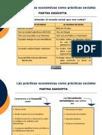 Las Practicas Economicas Como Practicas Sociales Textos de Dasgputa Polanyi Daly Harvey